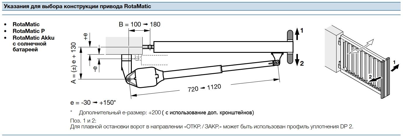 Общая схема монтажа приводов Hoermann Rotamatic