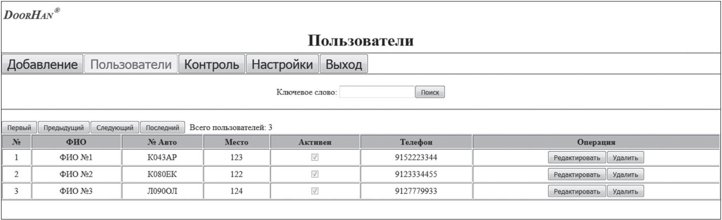 Radioparking Интерфейс пользователи