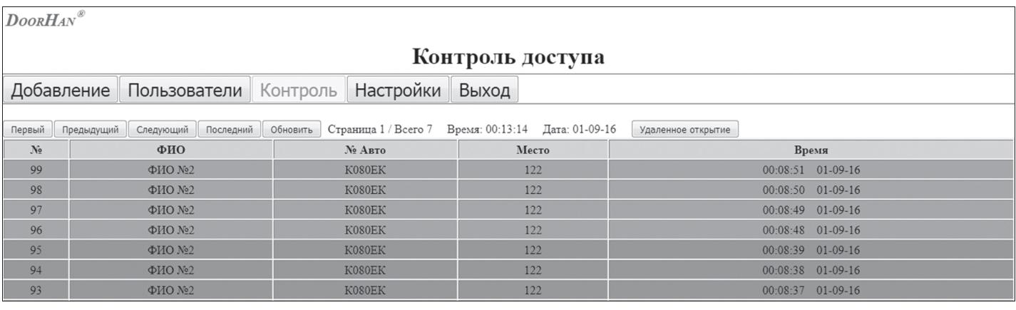 Radioparking Интерфейс Контроль доступа