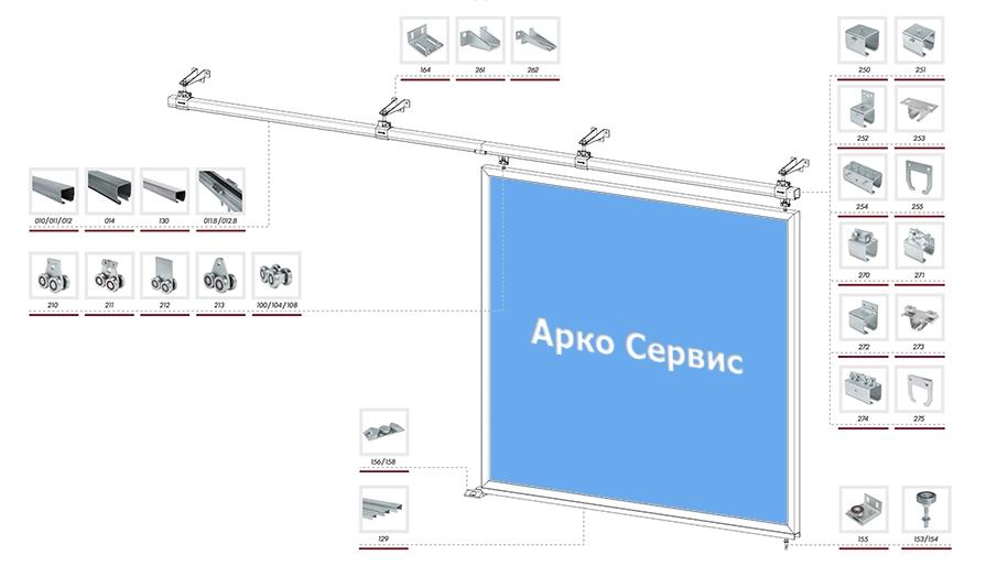 Система подвесных ворот